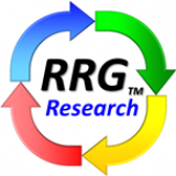 RRG on partner systems