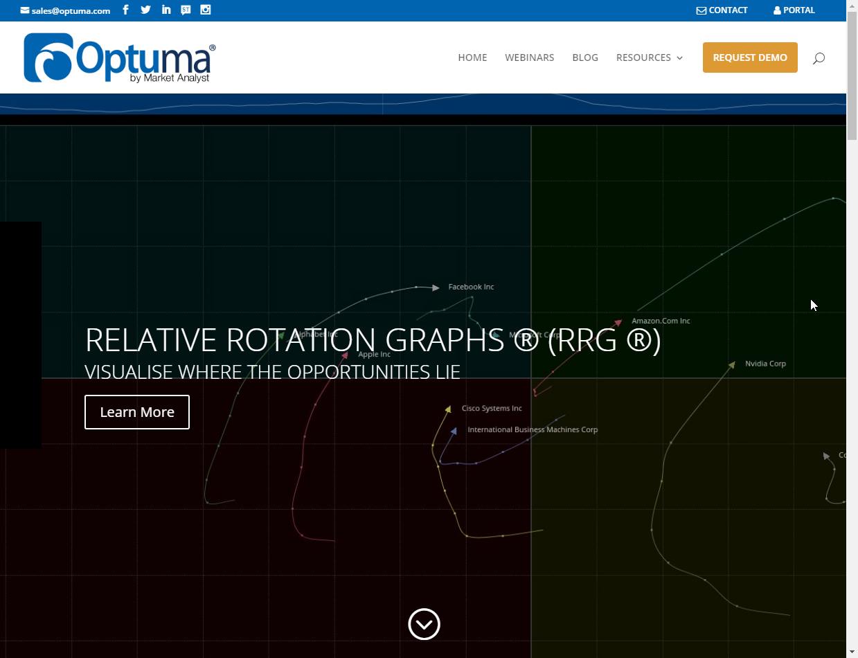 optuma rrg page screenshot